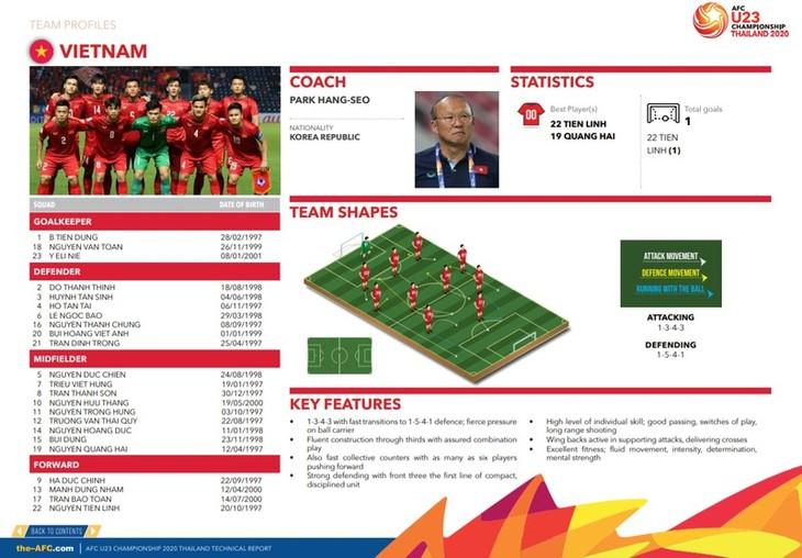 Lob für Quang Hai und Tien Linh aus AFC-Fachleuten - ảnh 1