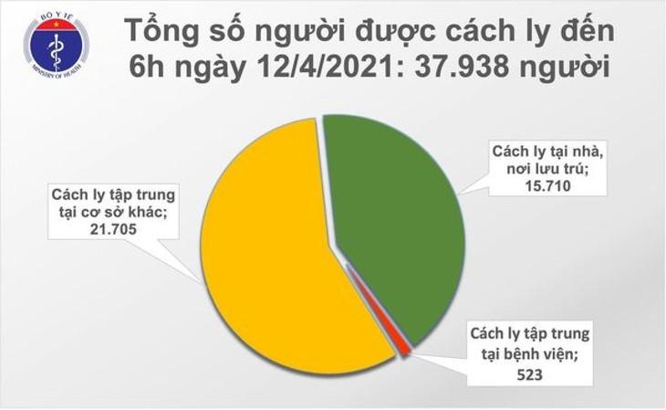 Vietnam bestätigt drei neue Covid-19-Infektionsfälle  - ảnh 1
