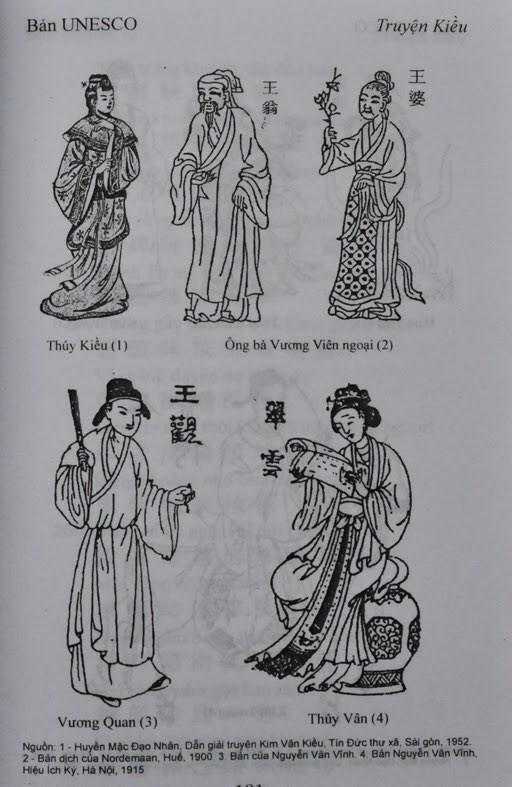 Ý nghĩa biểu đạt của các con số trong Truyện Kiều - ảnh 1